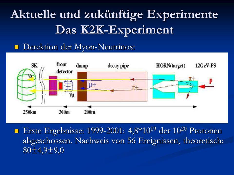Aktuelle und zukünftige Experimente Das K2K-Experiment