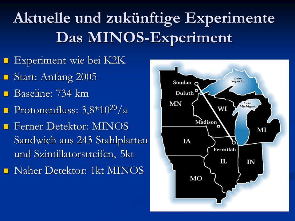Aktuelle und zukünftige Experimente Das MINOS-Experiment