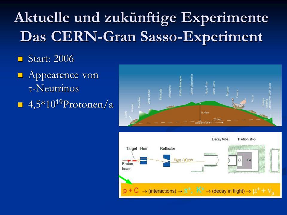 Aktuelle und zukünftige Experimente Das CERN-Gran Sasso-Experiment