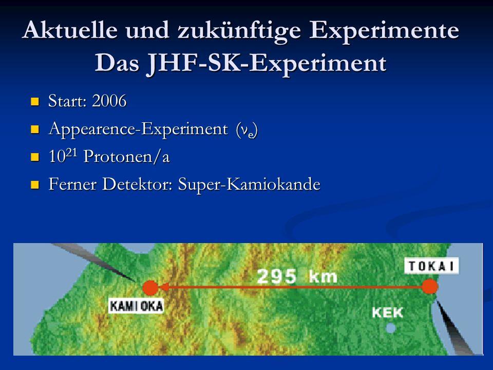 Aktuelle und zukünftige Experimente Das JHF-SK-Experiment