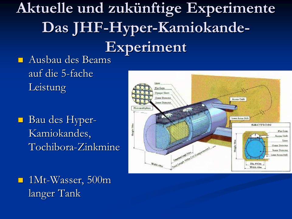 Aktuelle und zukünftige Experimente Das JHF-Hyper-Kamiokande-Experiment