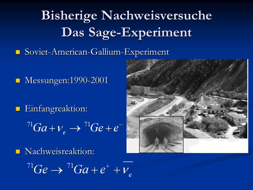 Bisherige Nachweisversuche Das Sage-Experiment