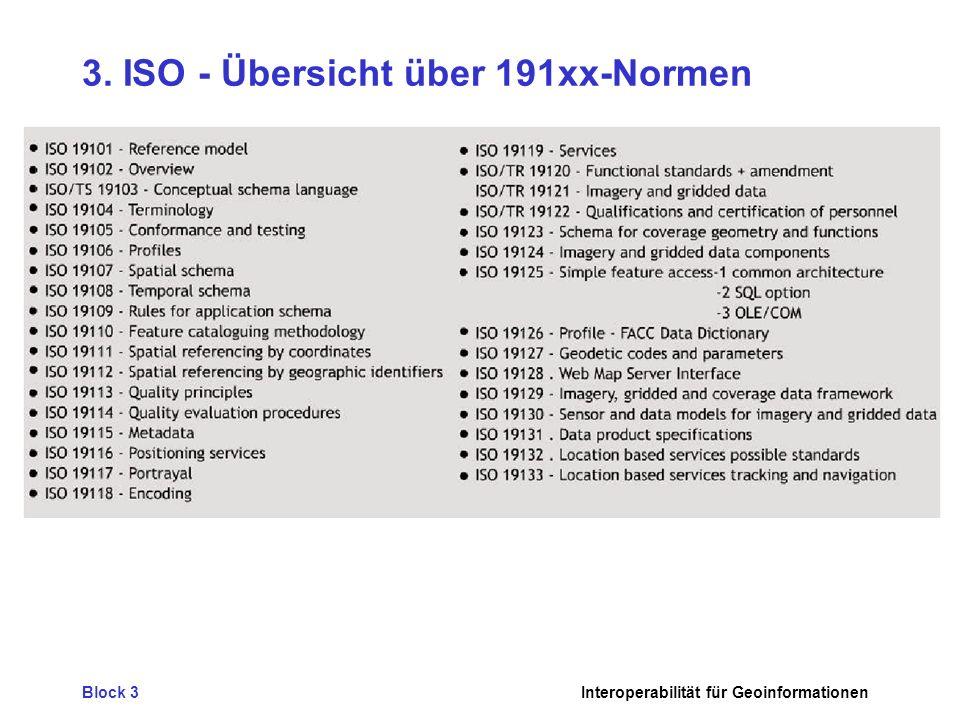 3. ISO - Übersicht über 191xx-Normen