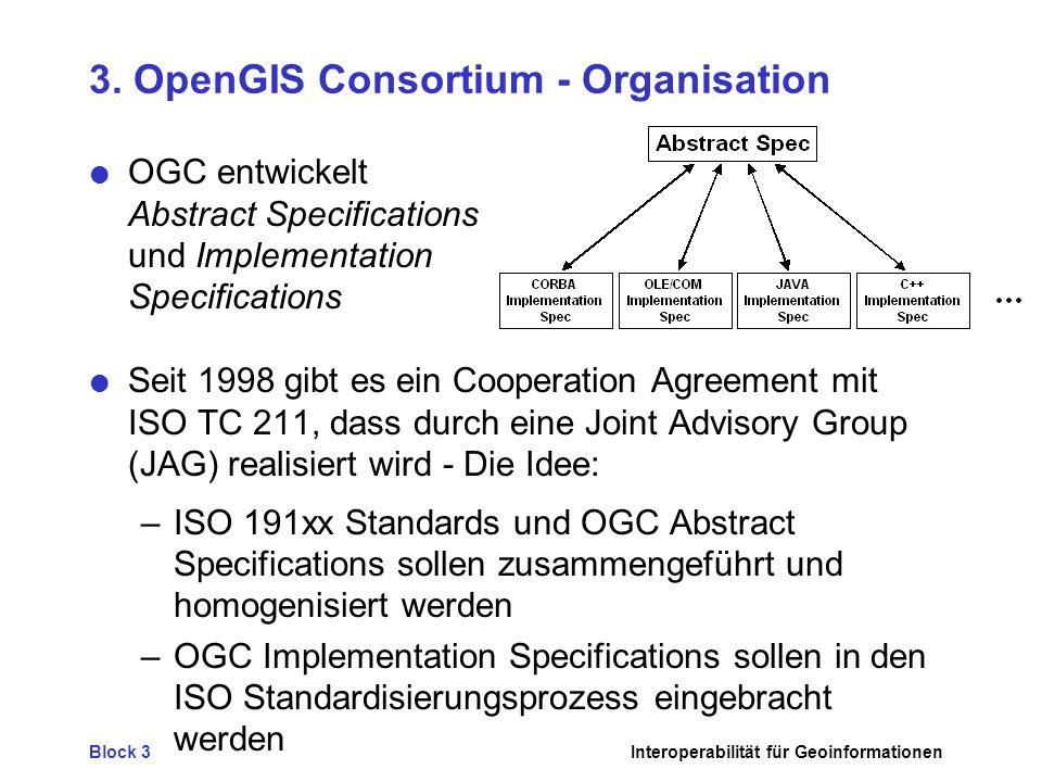 3. OpenGIS Consortium - Organisation