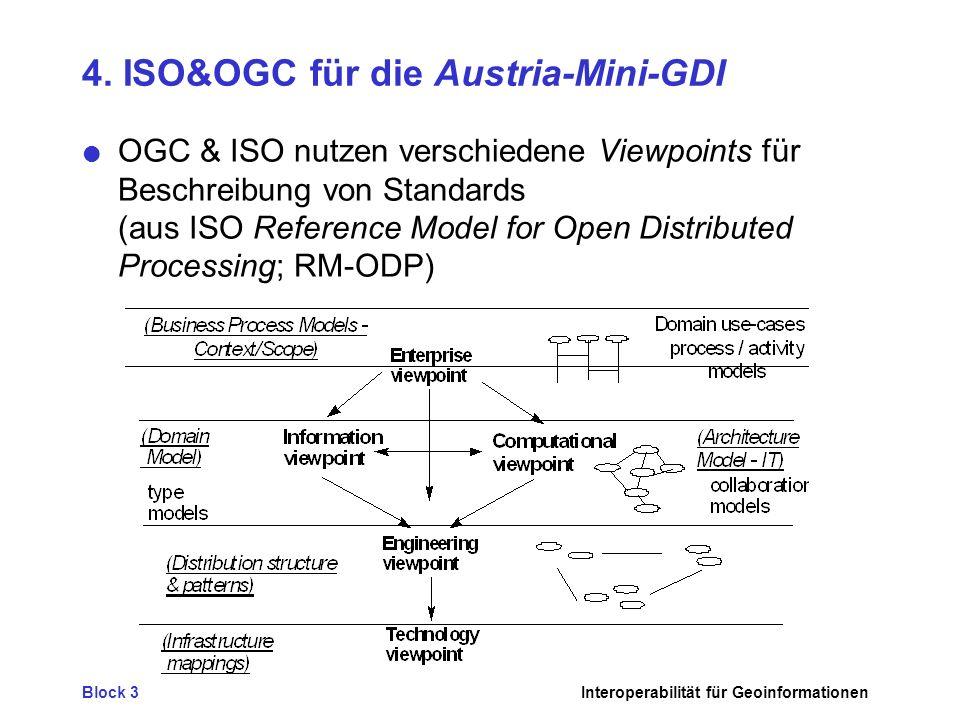 4. ISO&OGC für die Austria-Mini-GDI