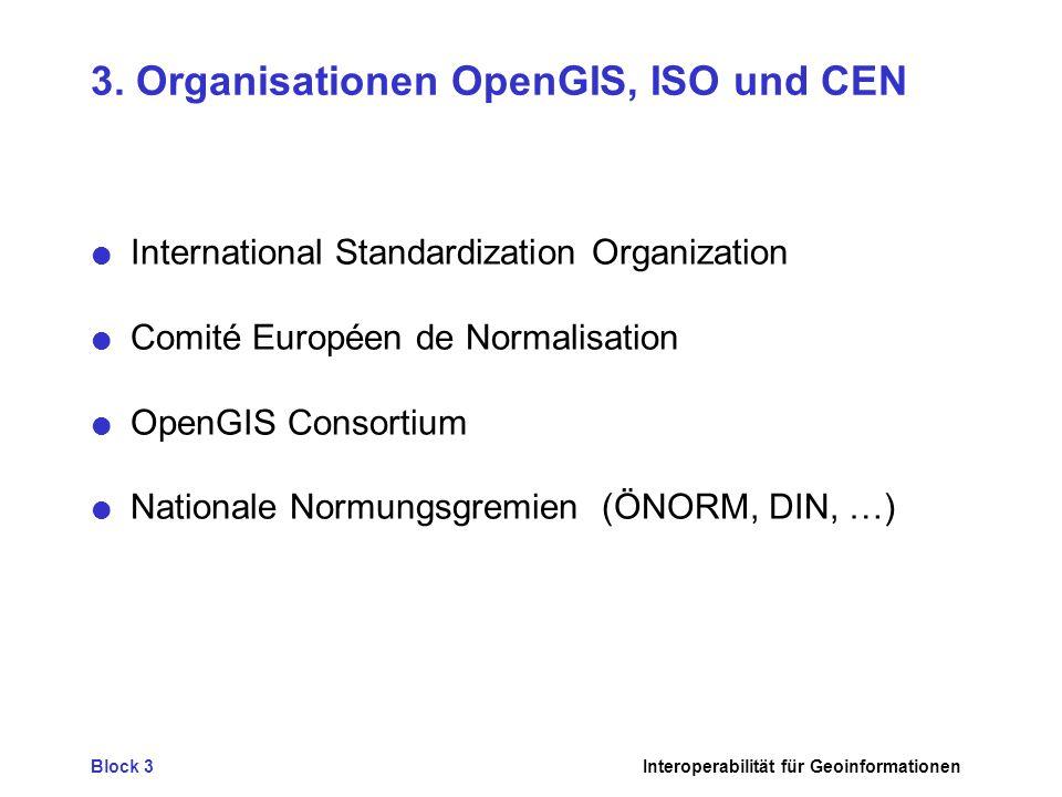 3. Organisationen OpenGIS, ISO und CEN