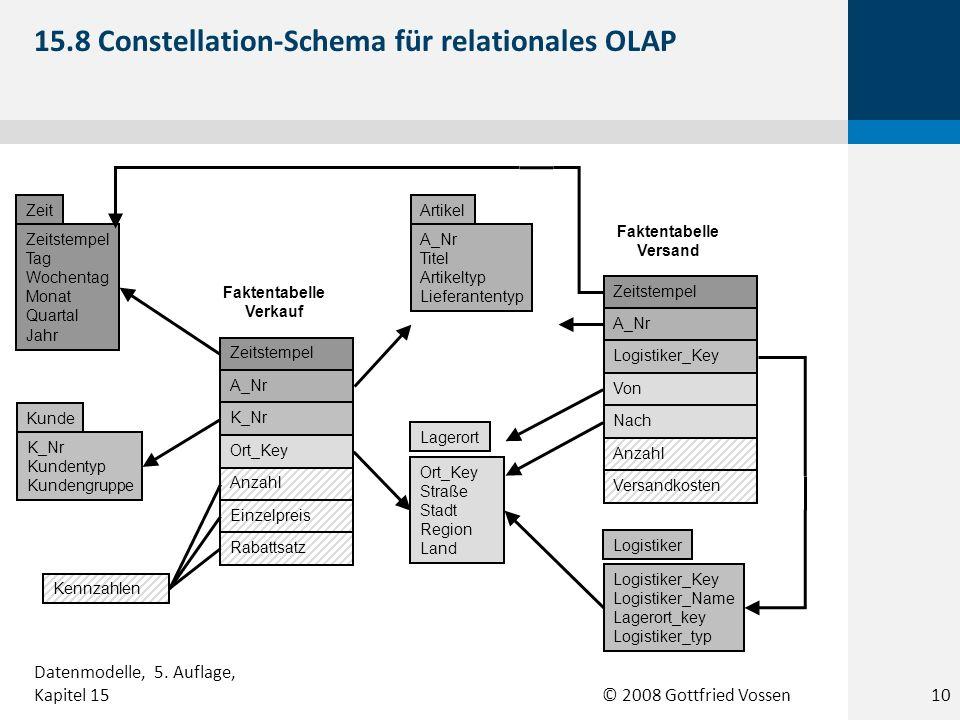 15.8 Constellation-Schema für relationales OLAP