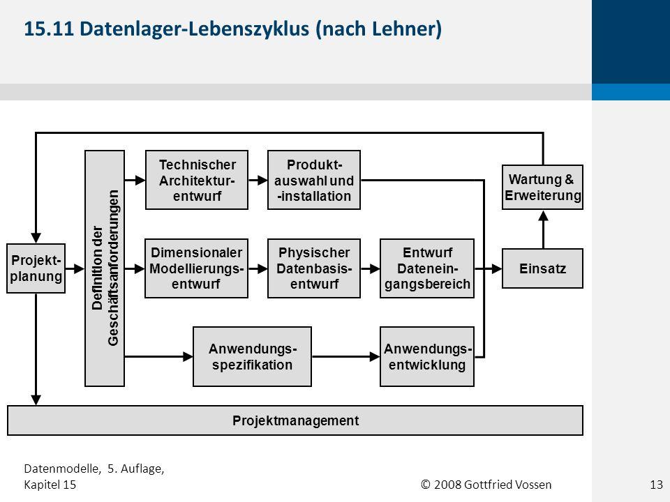 15.11 Datenlager-Lebenszyklus (nach Lehner)