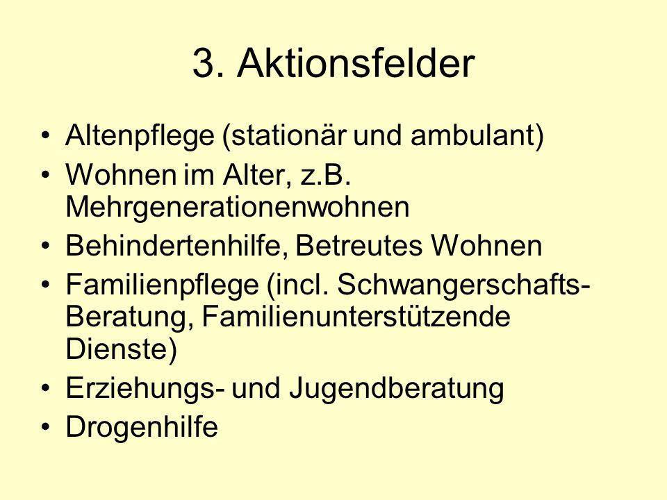 3. Aktionsfelder Altenpflege (stationär und ambulant)