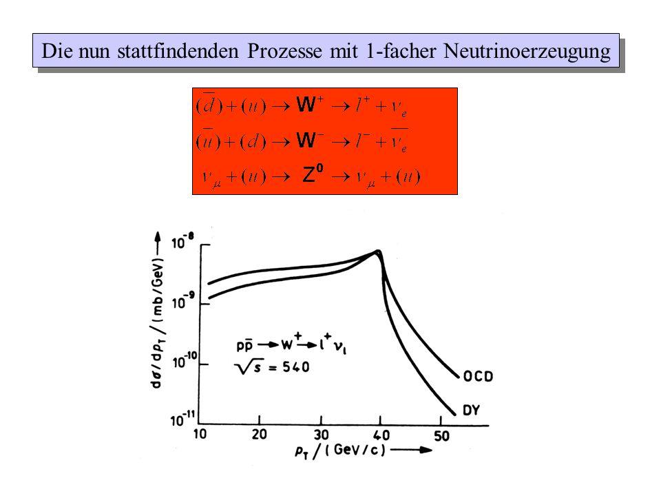 Die nun stattfindenden Prozesse mit 1-facher Neutrinoerzeugung