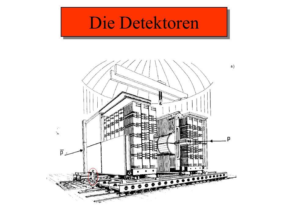 Die Detektoren