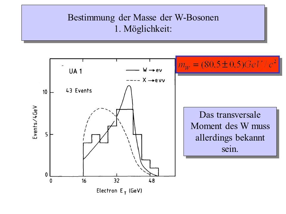 Bestimmung der Masse der W-Bosonen 1. Möglichkeit: