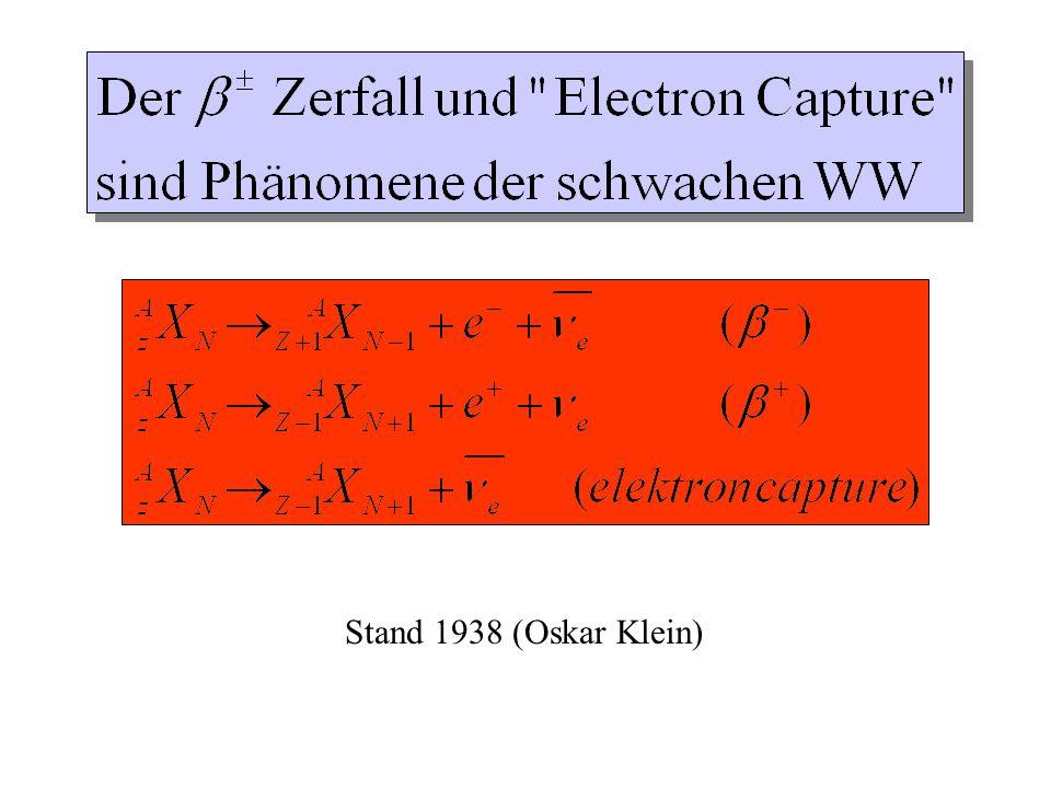 Stand 1938 (Oskar Klein)