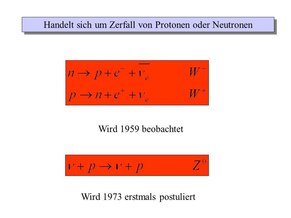 Handelt sich um Zerfall von Protonen oder Neutronen