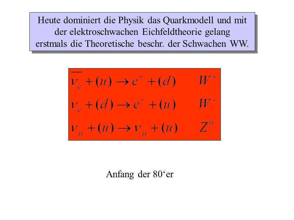 Heute dominiert die Physik das Quarkmodell und mit