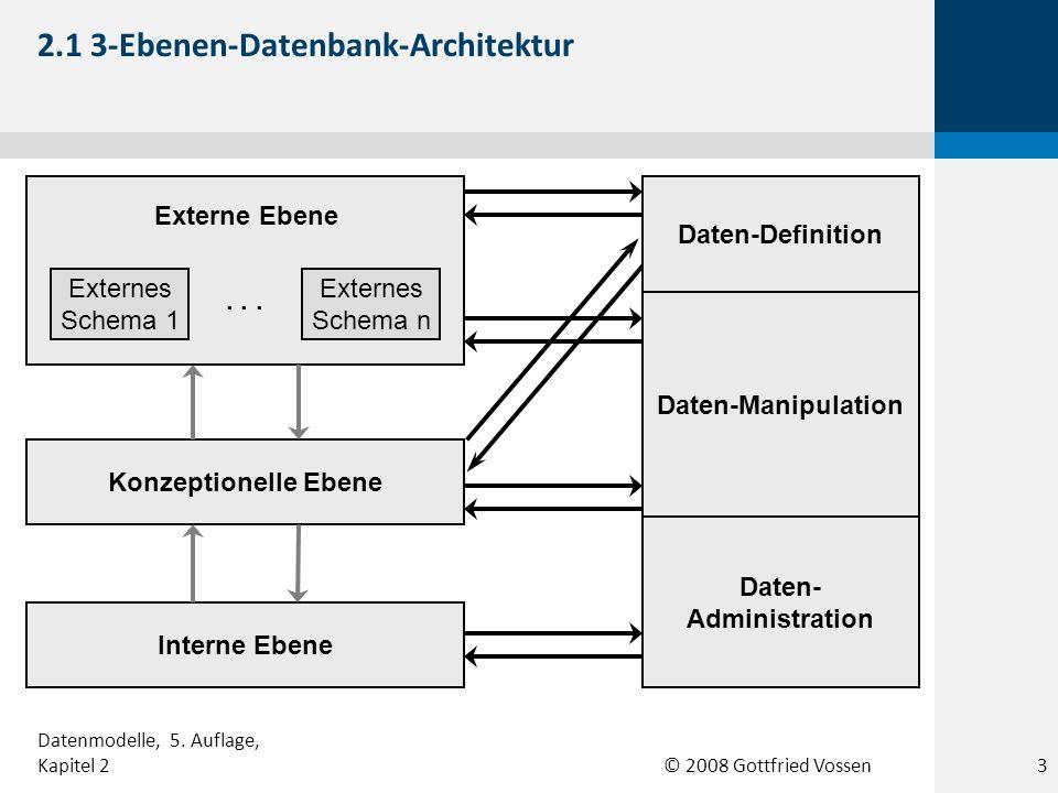 2.1 3-Ebenen-Datenbank-Architektur