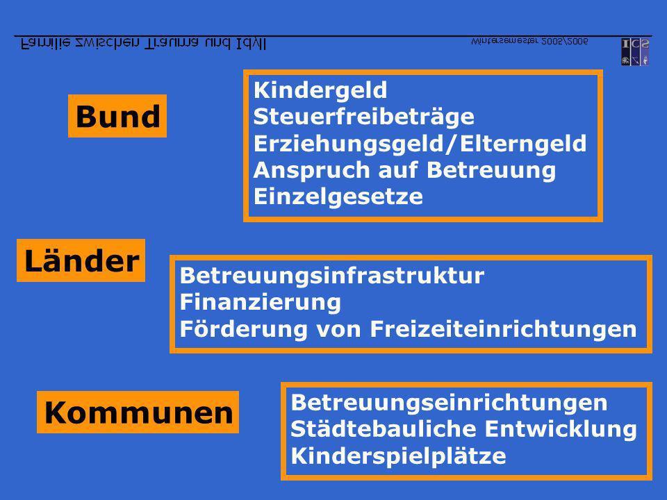 Bund Länder Kommunen Kindergeld Steuerfreibeträge