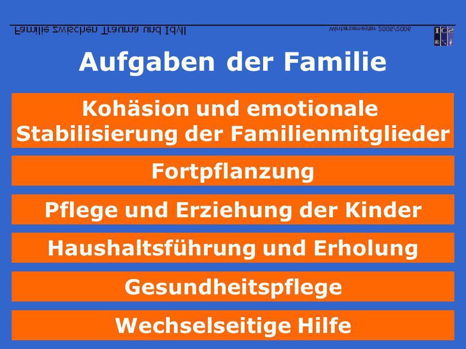 Aufgaben der Familie Kohäsion und emotionale