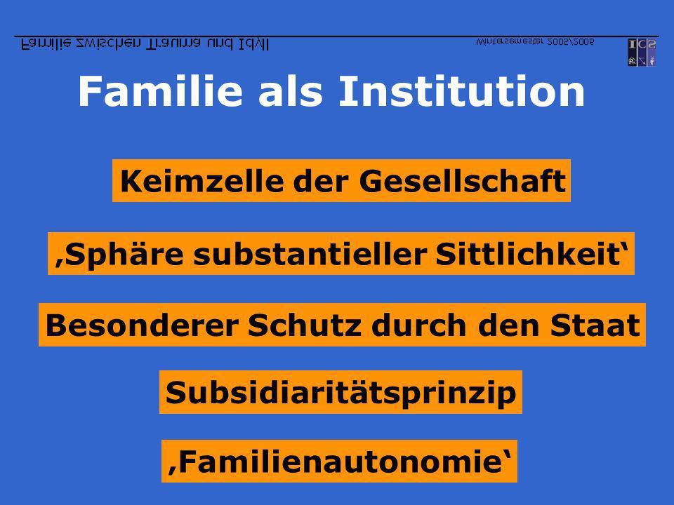 Besonderer Schutz durch den Staat Subsidiaritätsprinzip