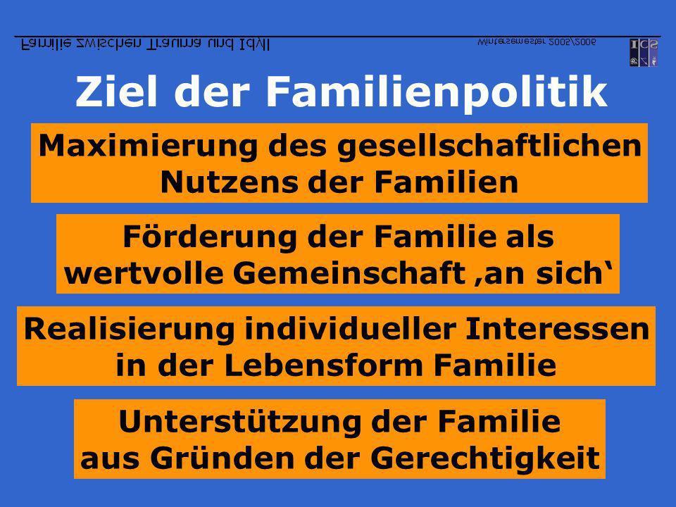 Ziel der Familienpolitik