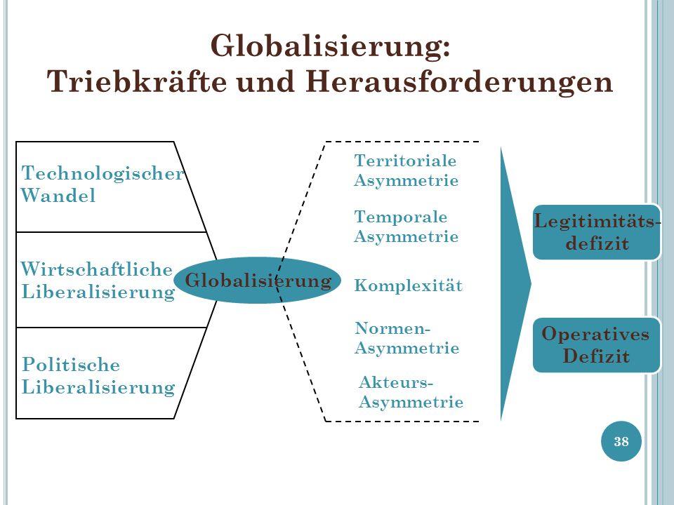 Globalisierung: Triebkräfte und Herausforderungen