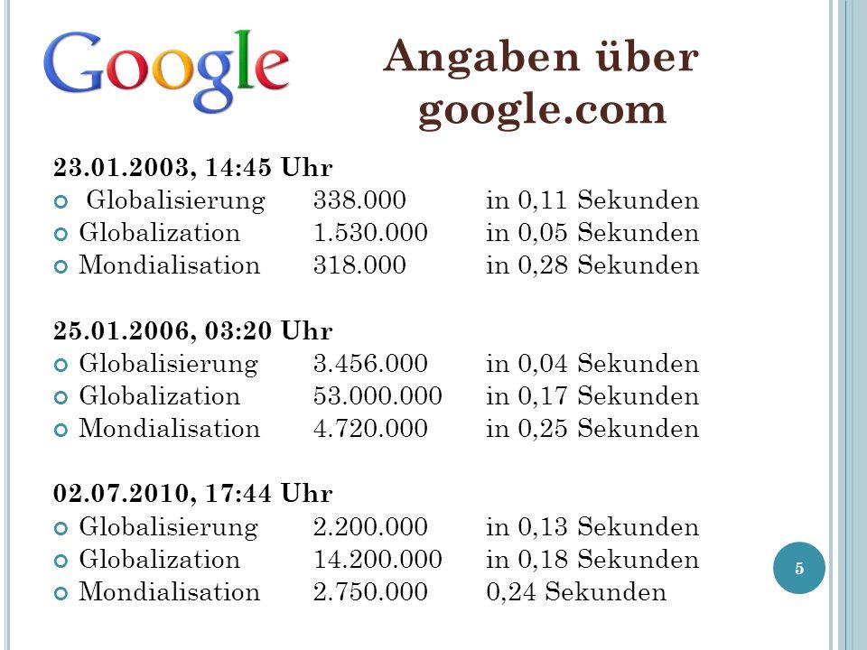 Angaben über google.com