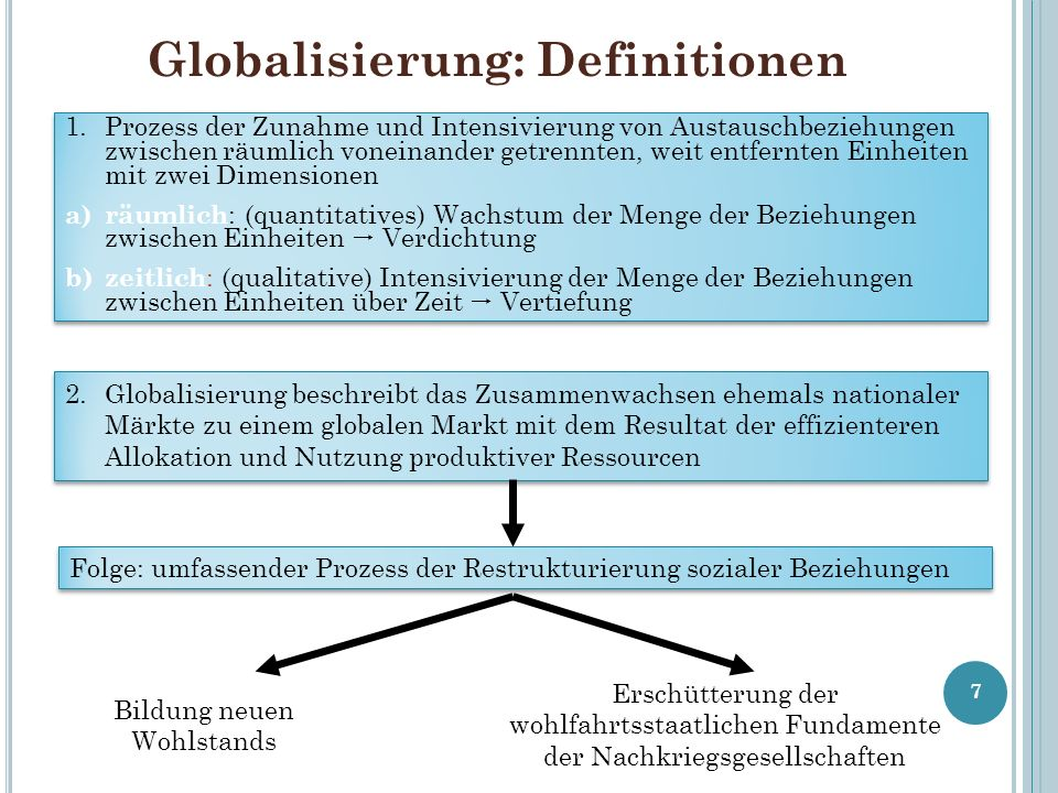 Globalisierung: Definitionen