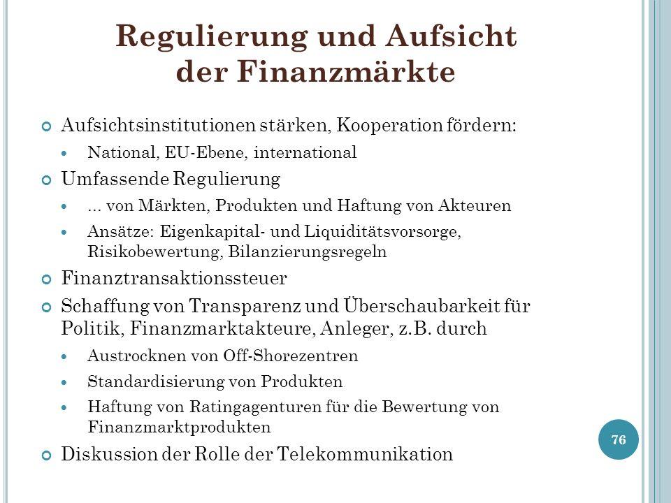 Regulierung und Aufsicht der Finanzmärkte