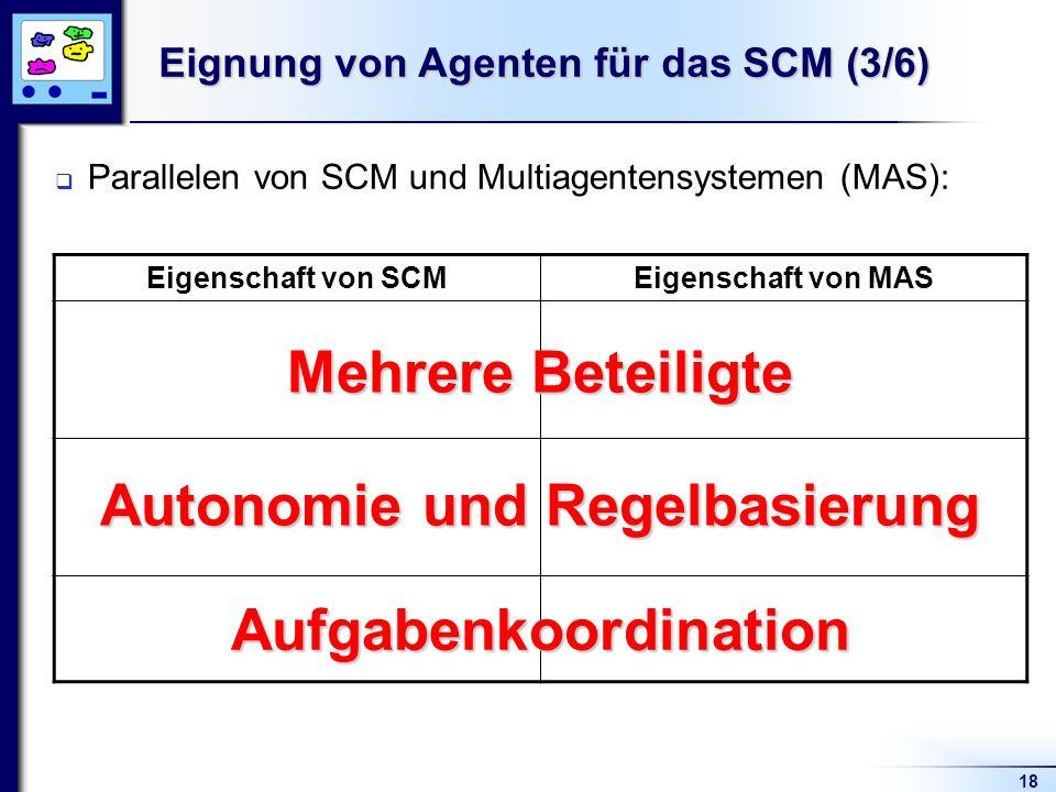 Eignung von Agenten für das SCM (3/6)