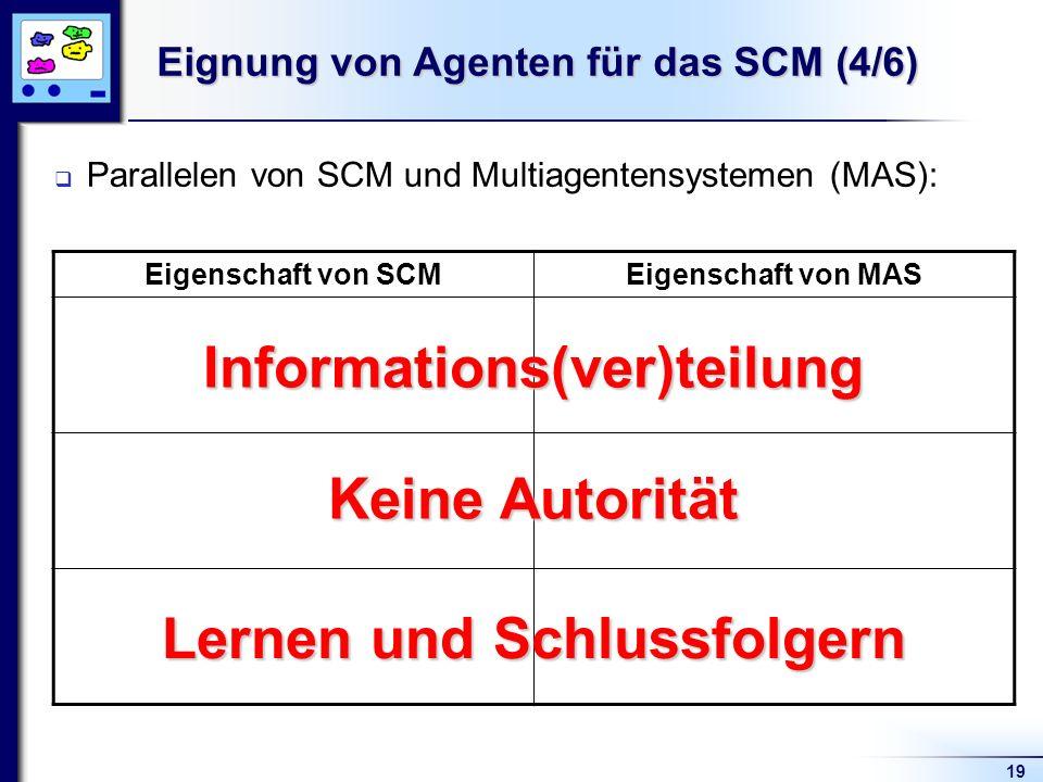 Eignung von Agenten für das SCM (4/6)