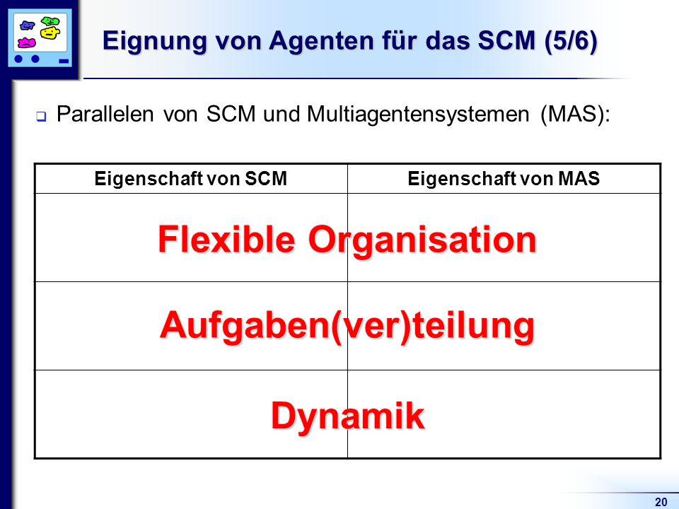 Eignung von Agenten für das SCM (5/6)
