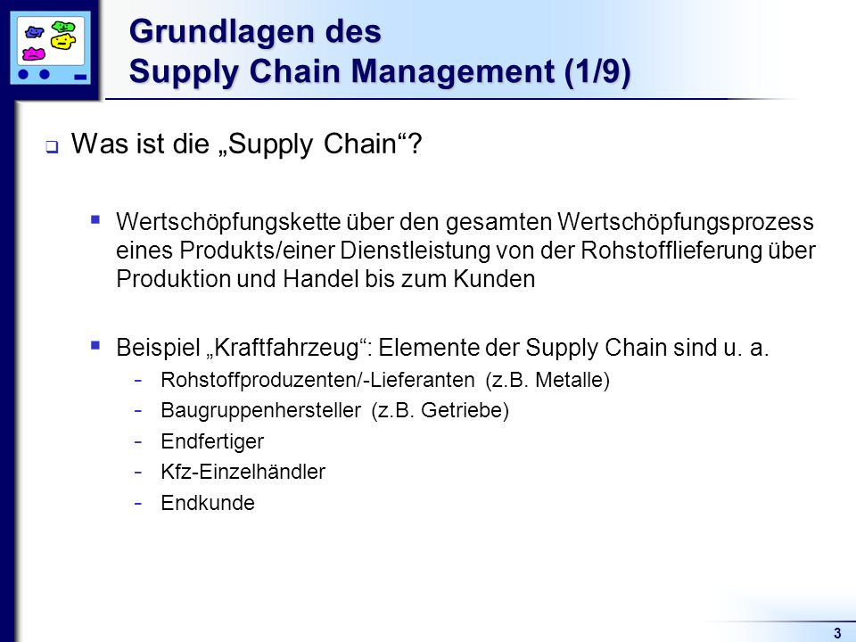 Grundlagen des Supply Chain Management (1/9)