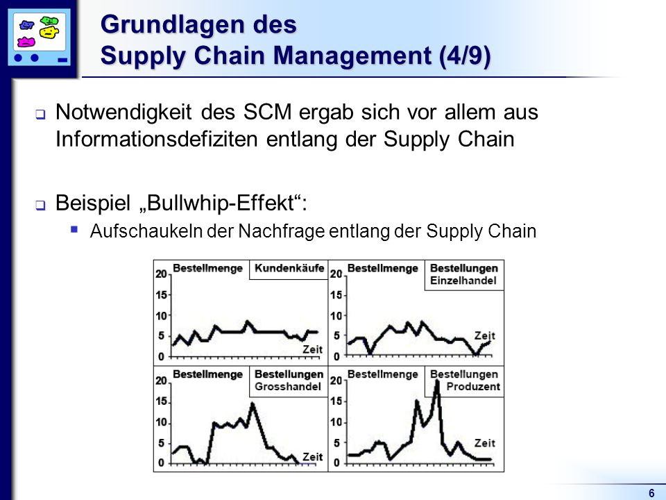Grundlagen des Supply Chain Management (4/9)