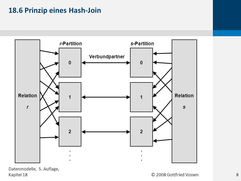 18.6 Prinzip eines Hash-Join