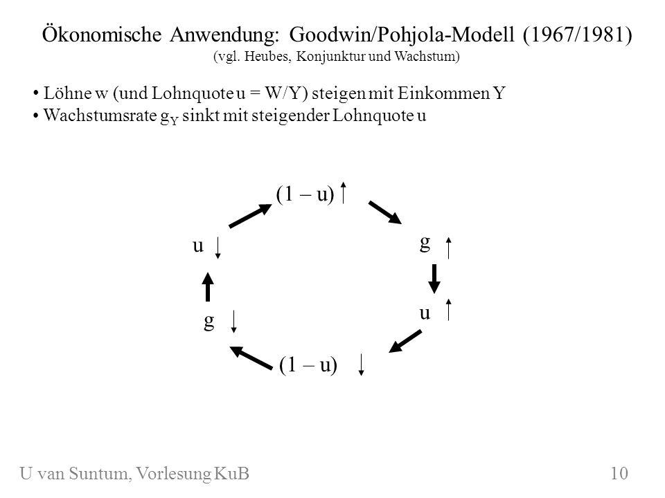 Ökonomische Anwendung: Goodwin/Pohjola-Modell (1967/1981)