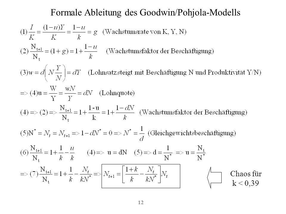 Formale Ableitung des Goodwin/Pohjola-Modells