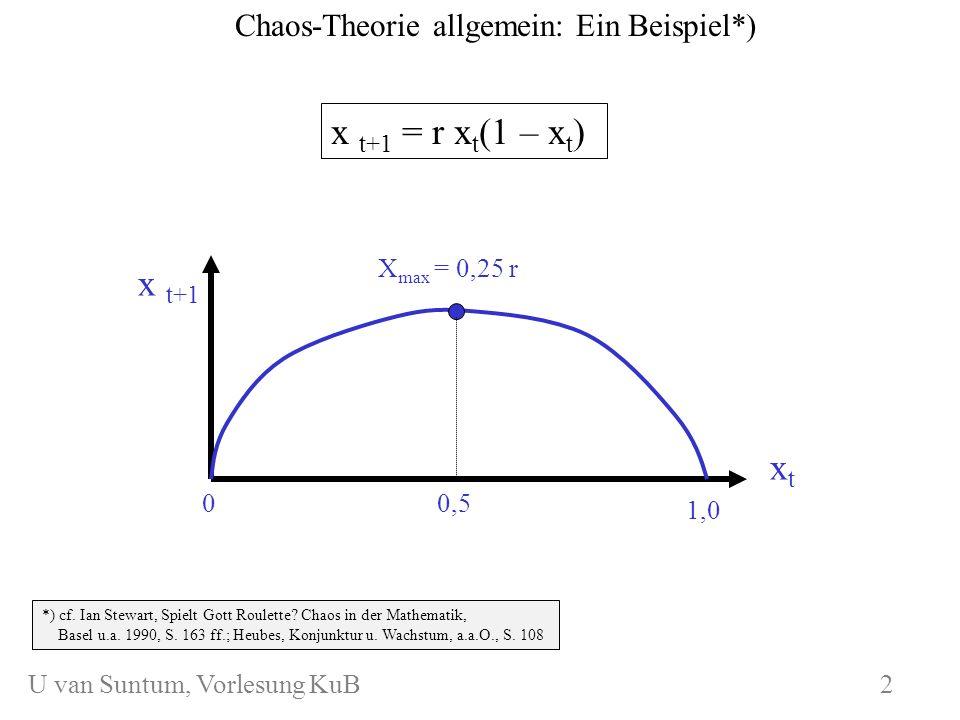Chaos-Theorie allgemein: Ein Beispiel*)