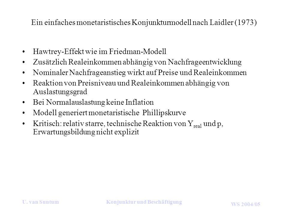 Ein einfaches monetaristisches Konjunkturmodell nach Laidler (1973)