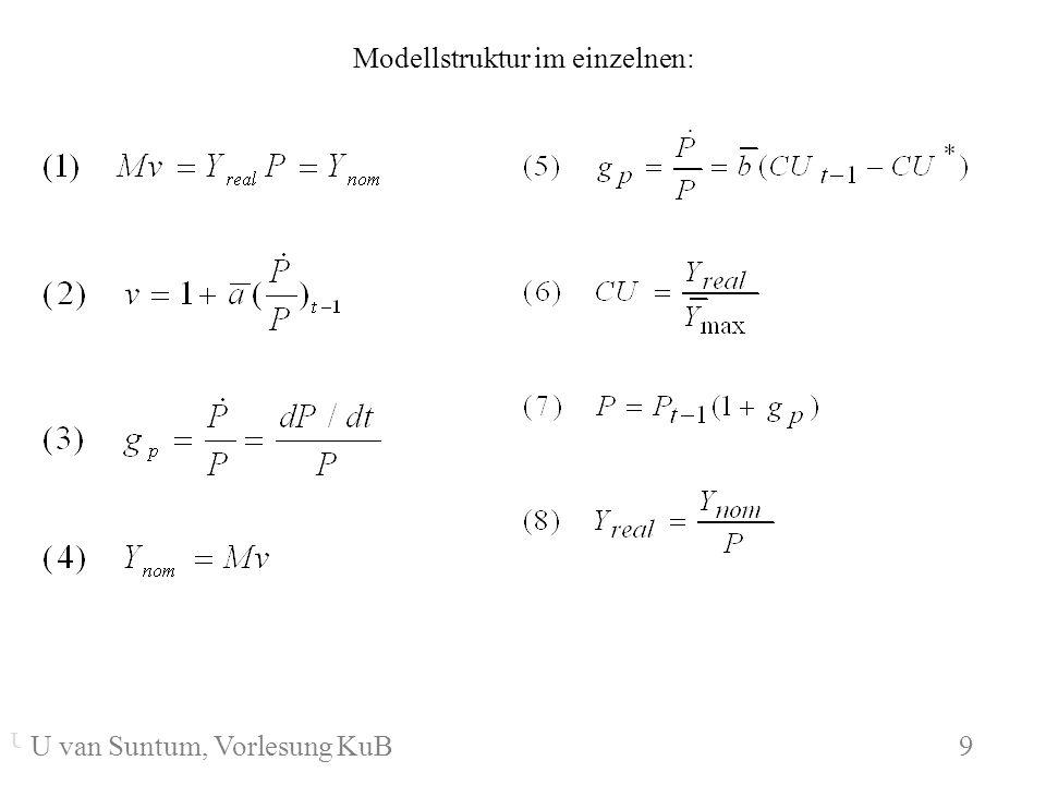 Modellstruktur im einzelnen: