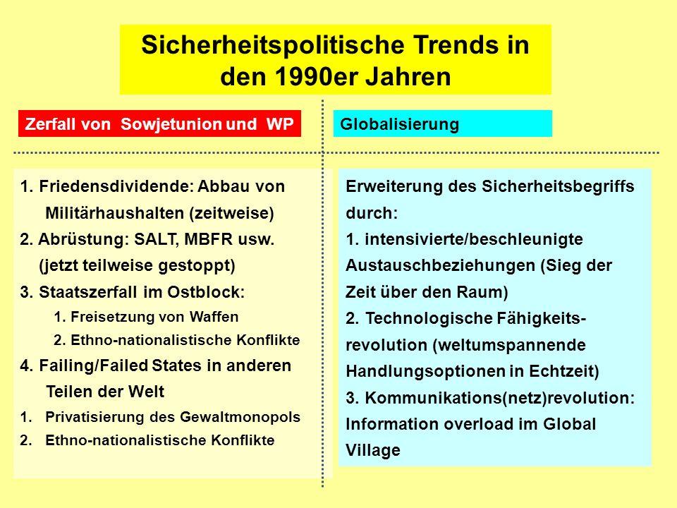 Sicherheitspolitische Trends in den 1990er Jahren