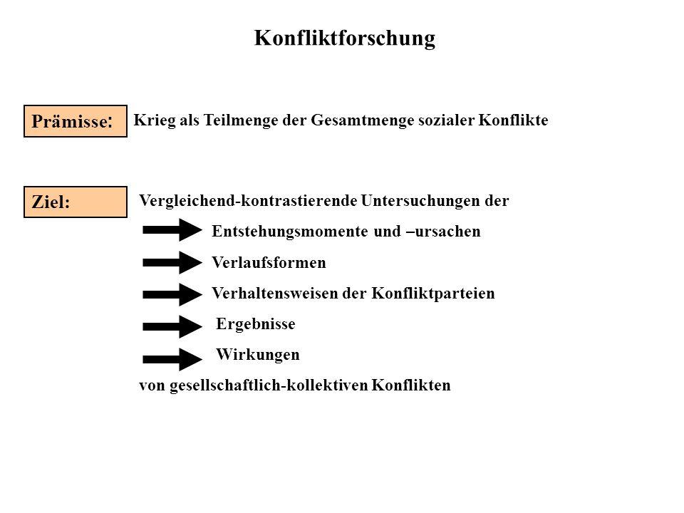 Konfliktforschung Prämisse: Ziel: