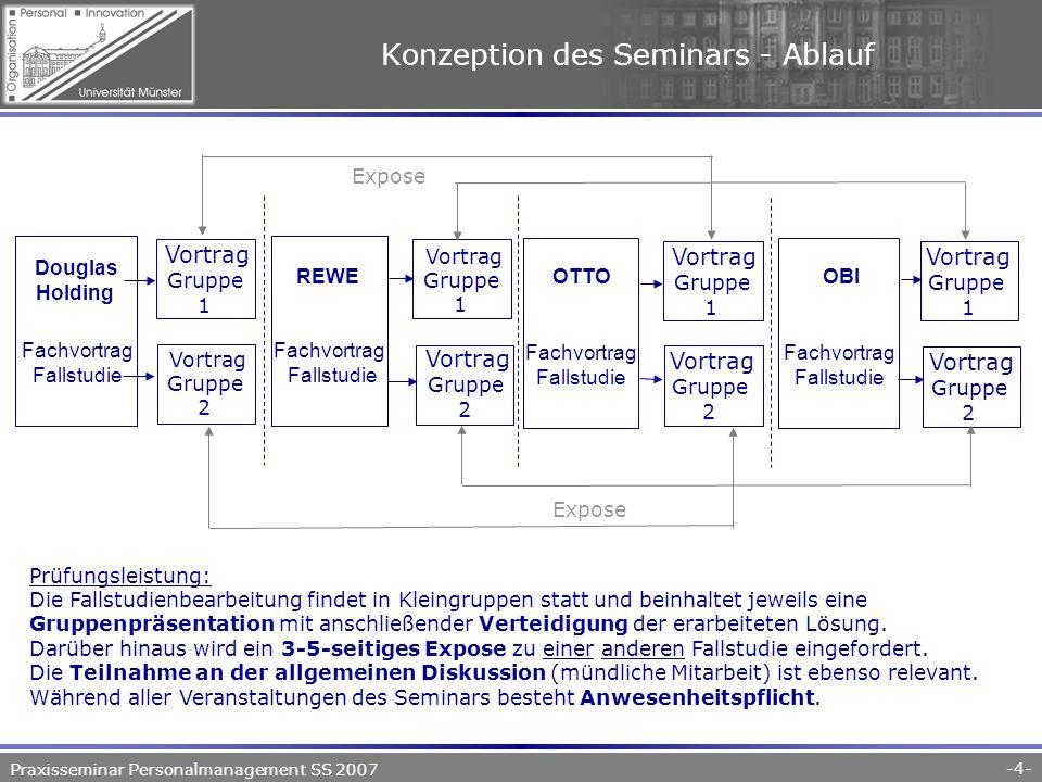 Konzeption des Seminars - Ablauf