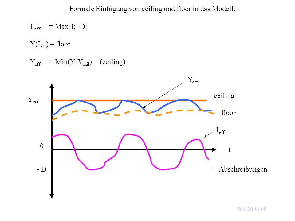 Formale Einfügung von ceiling und floor in das Modell: