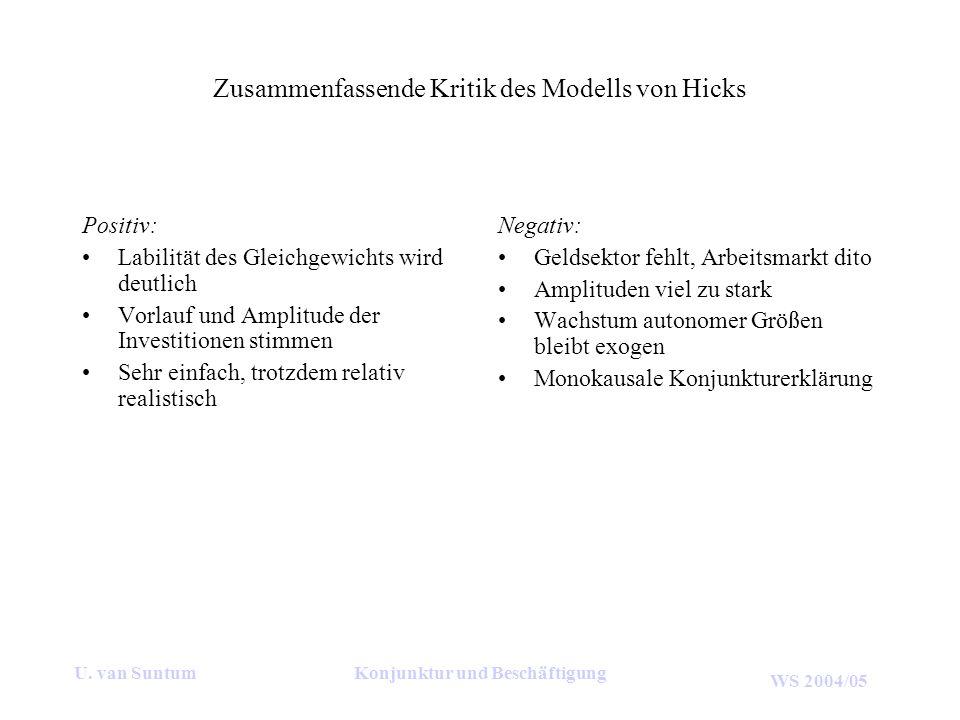 Zusammenfassende Kritik des Modells von Hicks