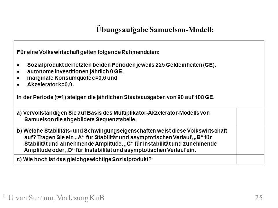 Übungsaufgabe Samuelson-Modell: