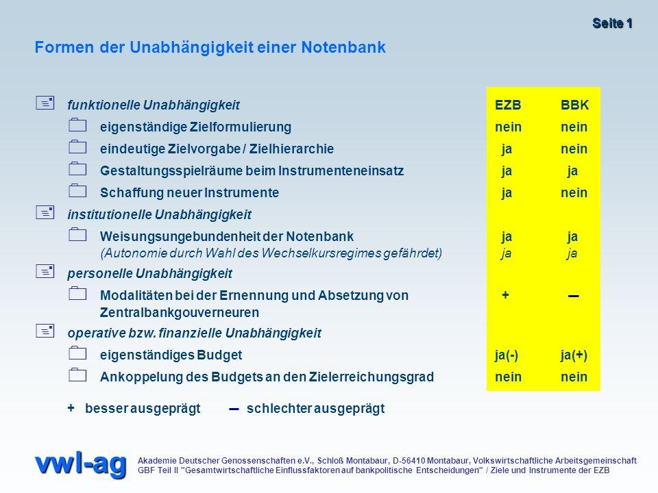 funktionelle Unabhängigkeit EZB BBK