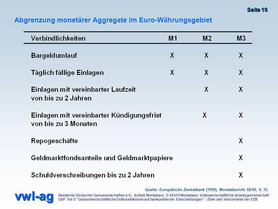 Abgrenzung monetärer Aggregate im Euro-Währungsgebiet