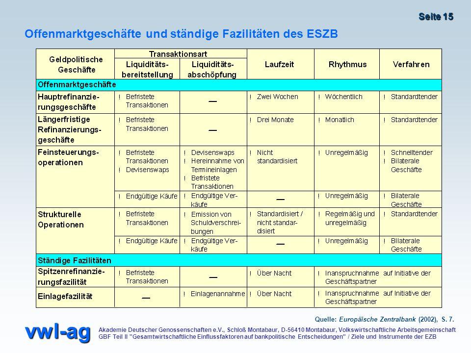 Offenmarktgeschäfte und ständige Fazilitäten des ESZB