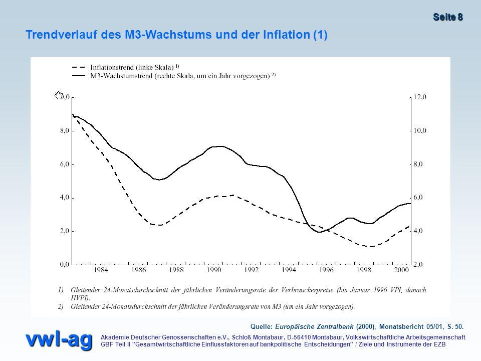 Trendverlauf des M3-Wachstums und der Inflation (1)