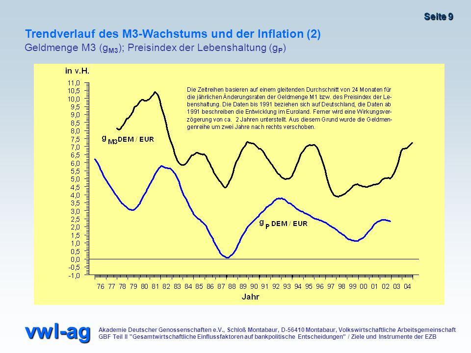 Trendverlauf des M3-Wachstums und der Inflation (2)